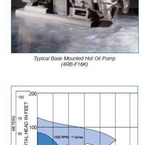 Cornell Hot Oil Pumps